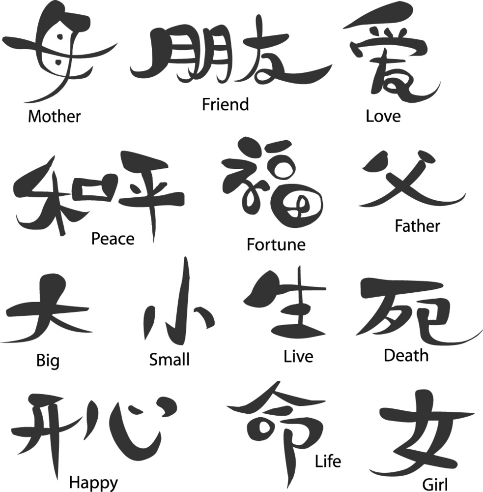 Image Contributor: vectorstock    NOTE: ALWAYS TRIPLE-CHECK FOREIGN WORDS/CHARACTERS BEFORE HAVING THEM INKED. (WE'VE HEARD SOME HORROR STORIES OF MISCOMMUNICATION.)