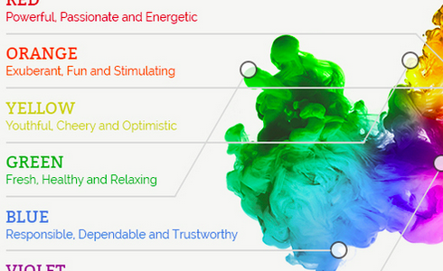 Infographic: The Psychology of Graphics